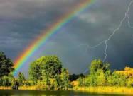 Погодные приметы на 30 июля