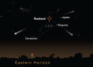 В ноябре жители Земли увидят пик звездопада Леониды